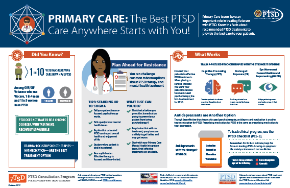 PRIMARY CARE: The Best PTSD Care Anywhere Starts with You!